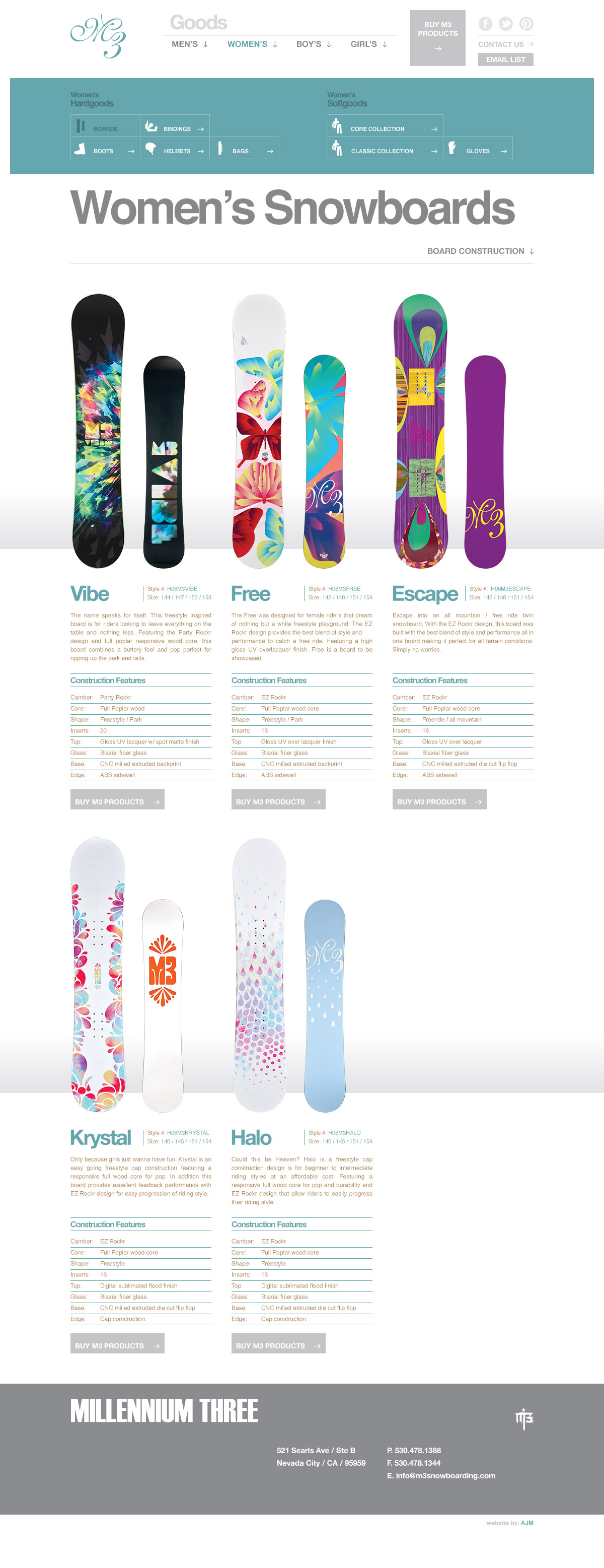 Womens Boards Desktop